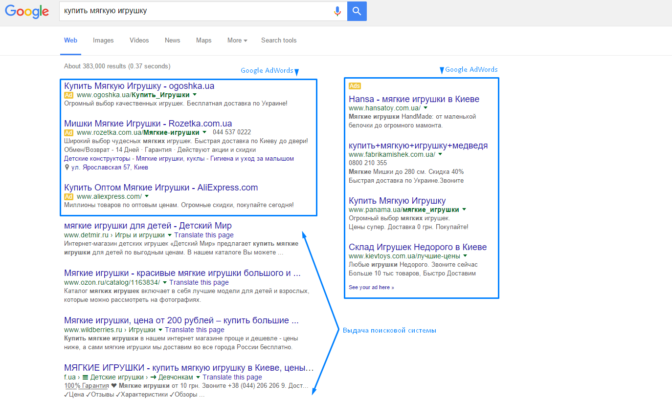 google adwords Ukraine russia