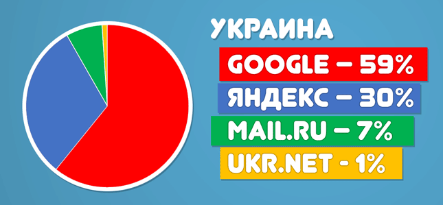 ukr-search-2014